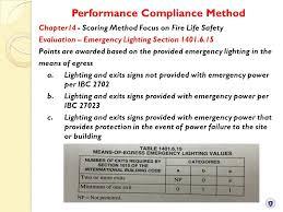emergency egress lighting code kitchenlighting co
