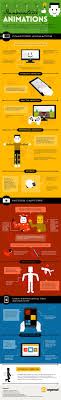 122 Best Instructional Design Images On Pinterest Instructional