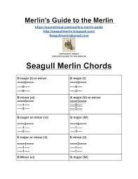 Seagull Merlin Chords In 2019 Merlin Mountain Dulcimer