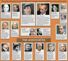 Crime Family Chart Details About Vito Rizzuto 8x10 Photo Mafia Organized Crime Family Chart Mobster Mob Picture