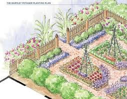 Small Picture Best 25 Le potager ideas on Pinterest Potager Carr potager