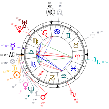 Rafael Nadal Birth Chart Astrology And Natal Chart Of Norm Macdonald Born On 1963 10 17