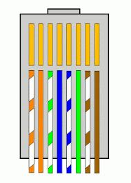 rj45 jack wiring diagram wiring diagram Rj45 Wiring Diagram Cat5e wiring termination instructions and diagrams rj11 rj45 jacks cat5e source cat5e wiring diagram for rj45