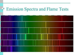 Emission Spectrum Atomic Emission Spectra The Electromagnetic Spectrum High Frequency