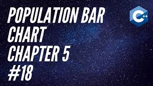 Population Bar Chart C Chapter 5 18 Population Bar Chart Tony Gaddis
