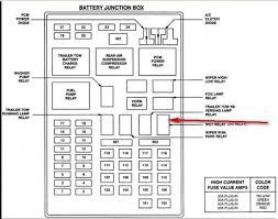 99 ford f 150 fuse box wiring diagram data wiring diagrams \u2022 fuse box f150 2007 1999 f150 fuse box car fuse box wiring diagram u2022 rh smjockey co 99 ford f