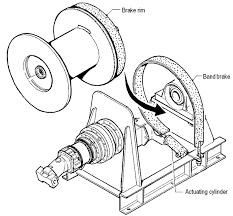 Hoist Drum Design