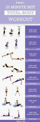 Total Body Gym Workout Chart 10 Best Hiit Workouts For Weight Loss From Pinterest