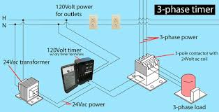 3 pole contactor wiring diagram elec eng world 3 pole contactor wiring diagram