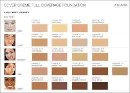 Mac Foundation Shades Chart Mac Makeup Foundation Colour Chart Saubhaya Makeup