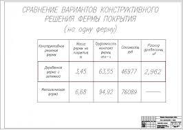 Диплом по ПГС Спортивный комплекс в г Липецк 5 Сравнение вариантов