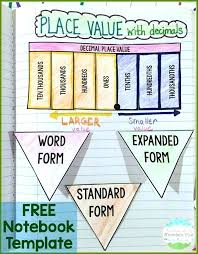 Place Value Chart Math Transindobalon Com