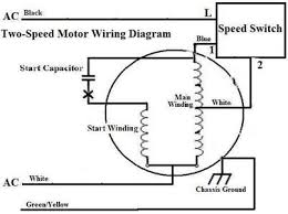 jahn27_1 how to reverse the rotation of single phase capacitor start electric on single phase 2 speed motor wiring diagram