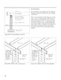Anchorage lateral forces and flood forces are less likely to overturn or uplift posts if the posts are anchored to a foundation