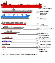 Us Navy Ship Chart The Bahrain Conspiracy