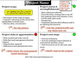 Format For Presentation Of Project How To Write A Project 4 Blocker The Project Manager Pad