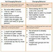 Weight Loss Worksheets Community Connections Linking Primary Care Patients To