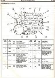 92 f150 fuse diagram wiring diagram technic 1992 ford f150 fuse box diagram wiring library93 f150 fuse box diagram wire data schema u2022