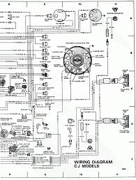 jeep cj7 wiring harness diagram otomobilestan com jeep wiring harness diagram 1978 cj7 at Jeep Wiring Harness Diagram