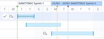 Gantt Chart Wikipedia Task Indicators Structure Gantt Documentation Alm Works