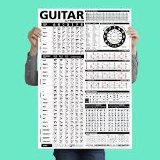 The Ultimate Guitar Reference Poster V2 2018 Edition Is An Educational Reference Guide With Chords Chord Formulas And Scales For Guitar Players And