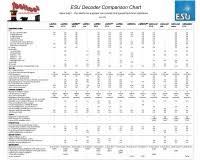 Scale Model Comparison Chart Scale Model Comparison Chart Model Train Scales