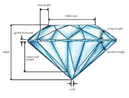Beyond The 4cs What Do You Need To Know About Diamond Cut