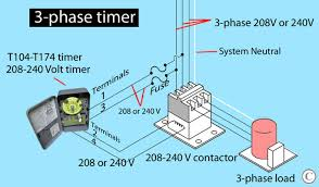 3 phase kiln wiring diagram wiring diagram schematics how to wire intermatic t104 and t103 and t101 timers electrical wiring