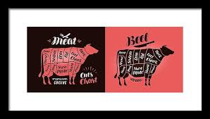 Cow Meat Cut Chart Meat Cut Charts Food Butcher Shop Beef Concept Vector Illustration Framed Print