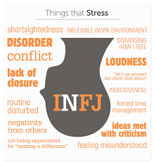 infj personality infj myers briggs personality type description