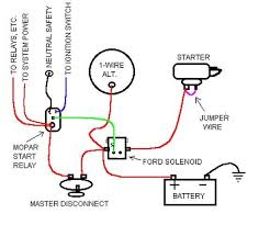 need wiring diagram for relocating battery to trunk moparts ford starter wiring diagram at Basic Ford Solenoid Wiring Diagram