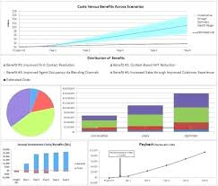 Excel Roi Template Roi Excel Template Urldata Info