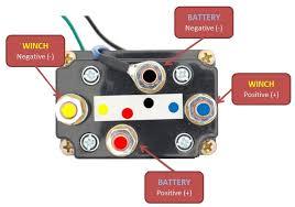 viper max winch wiring diagram wiring diagram schematics polaris rzr winch wiring diagram kawasaki teryx utv winch