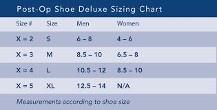 Post Op Shoe Deluxe Breg Inc