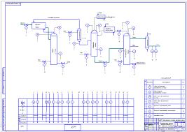 Дипломная робота Автоматизация процесса брагоректификации  чертеж Дипломная робота