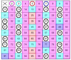Sieve Of Eratosthenes Mathbitsnotebook Jr