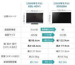 テレビ 大き さ