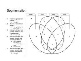Venn Diagram Formula For 4 Sets 4 Variable Venn Diagram Magdalene Project Org