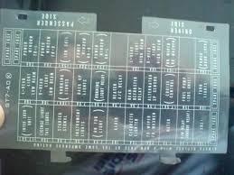 1999 honda civic si fuse box diagram auto wiring 99 on 99 honda civic ex fuse box diagram 99 honda civic dx fuse box diagram re monkey present shot upload wiring 99 civic inside fuse box