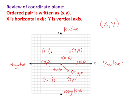 graphing linear equations review worksheets for all and share worksheets free on bonlacfoods com