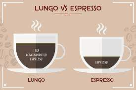 For a lungo, a long, american style coffee you usually use 150ml, so 15 liters of water. Lungo Vs Espresso What S The Difference Coffee Affection