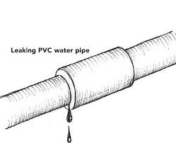 fix pvc pipe leak. Plain Pipe Hereu0027s A Trick That Iu0027ve Used To Fix Leaking Joint In PVC Watersupply  Line As Shown The Drawing I Begin By Cutting Coupling Half  Inside Fix Pvc Pipe Leak