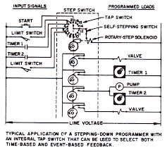 power systems > design reference > relay handbook 1 12 symbols used in cam operated timer control