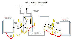 how to wire a 3 way dimmer switch diagrams Three Way Dimmer Switch Diagram insteon 3 way switch alternate wiring bithead's blog three way dimmer switch wiring diagram