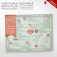 Birth Plan Inspiration Birth Plan Template Printable Editable Keepsake Birthing Etsy