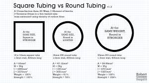 Aluminum Round Tube Size Chart Drone Tubing Calculator