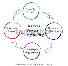 Business Process Reengineering Cycle Stock Illustration Royalty