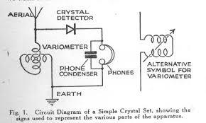 variometer crystal set spiderweb coil variometer crystal set schematic