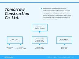Project Organization Chart New Minimalist Construction Company Org Chart Templates By Canva