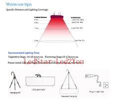 Led Light Distance Chart 1pcs Full Spectrum Led Ufo 150w Led Grow Light Plant Growing Lamo For Flower Vegetables 50x3w Led Chip Ac 85 265v